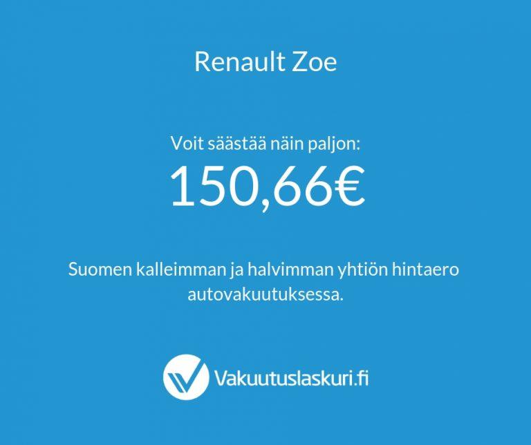 Vakuutuksen hinta - Renault Zoe