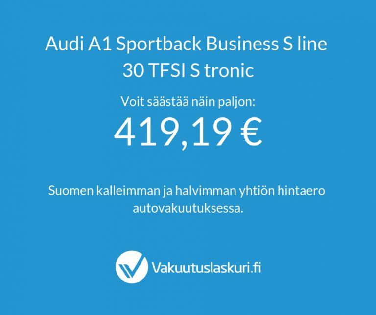Vakuutuksen hinta - Audi A1 Sportback S