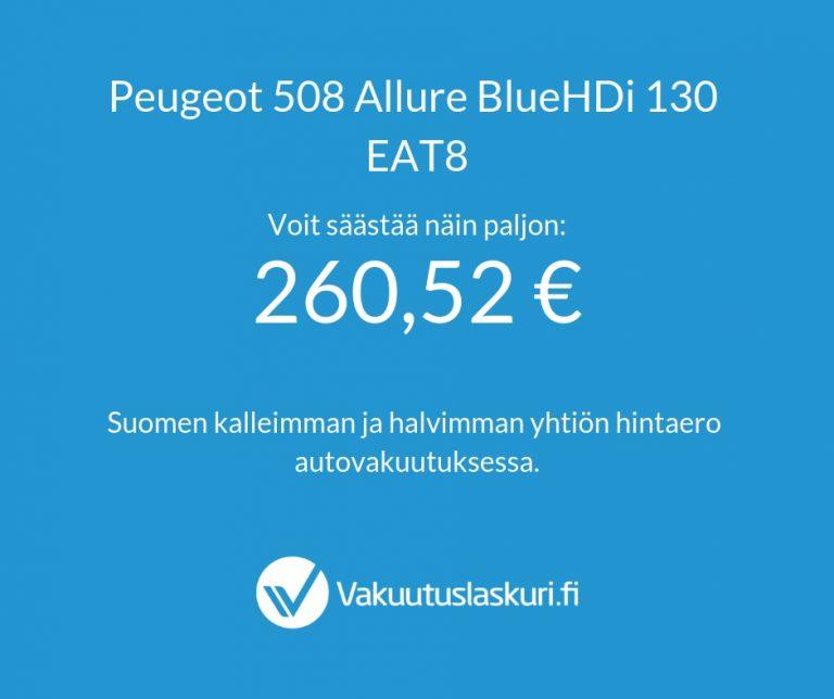 Vakuutuksen hinta - Peugeot 508